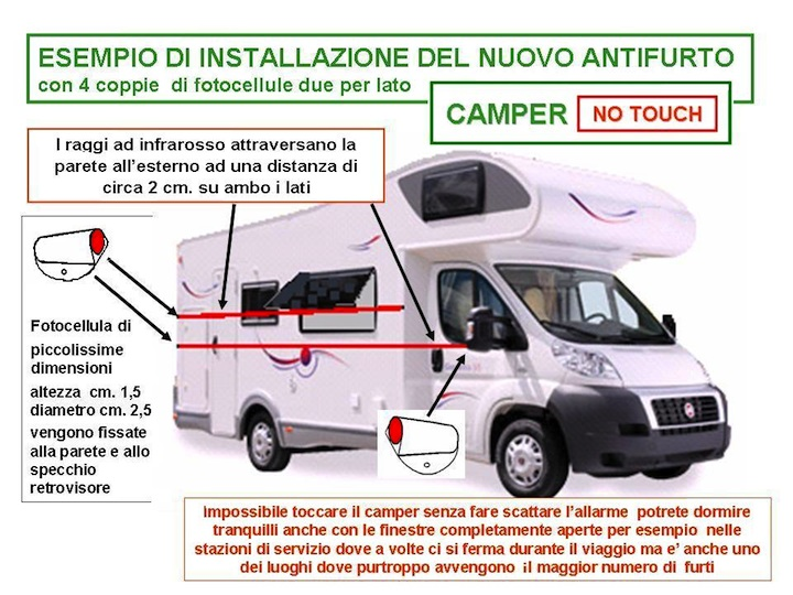 Camper No Touch